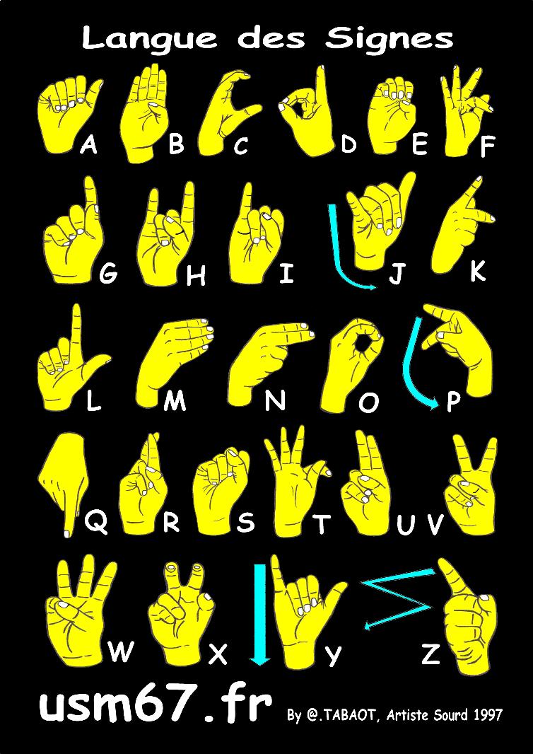 Bien-aimé Alphabet LSF - Union des Sourds et des Malentendants du Bas-Rhin KF31